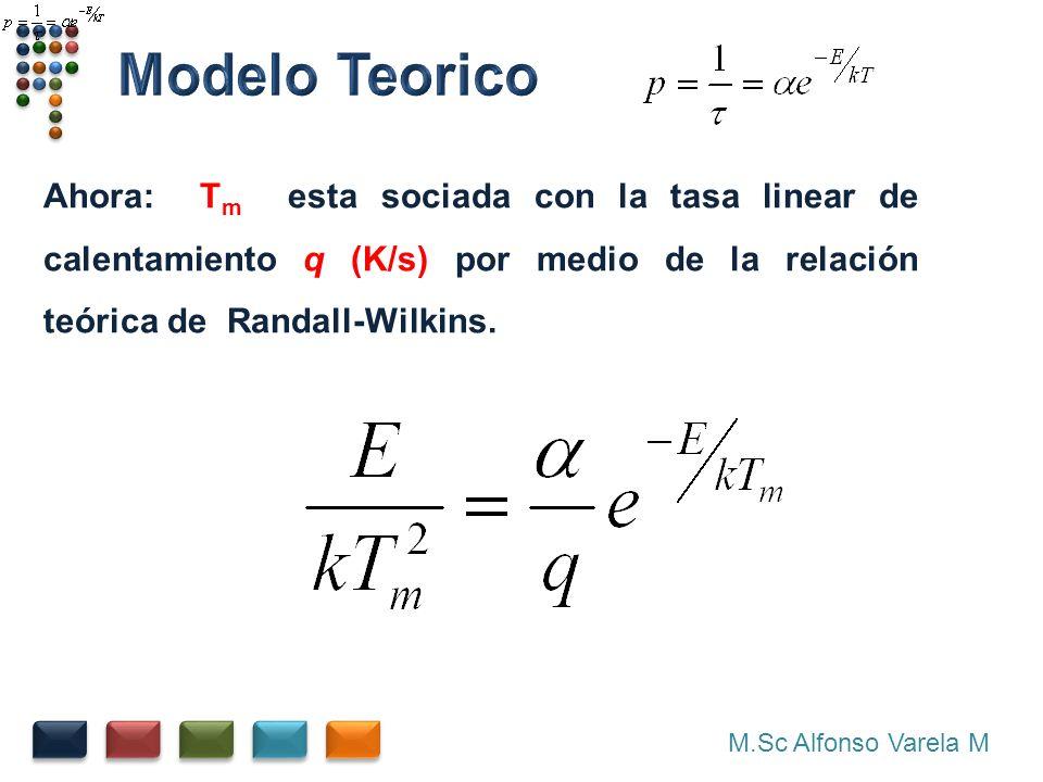 Modelo Teorico Ahora: Tm esta sociada con la tasa linear de calentamiento q (K/s) por medio de la relación teórica de Randall-Wilkins.
