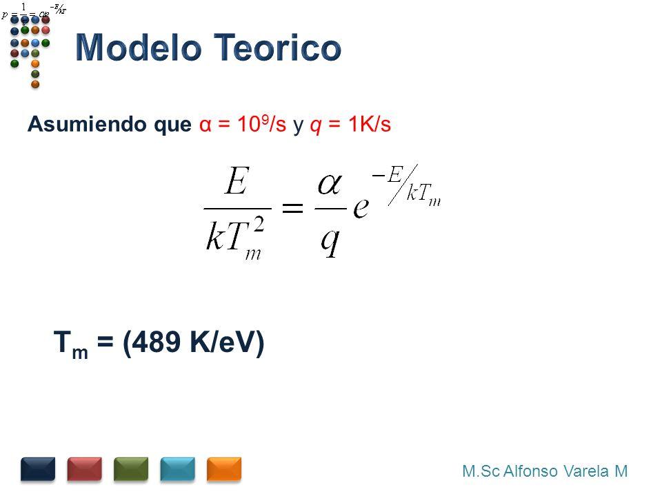 Modelo Teorico Tm = (489 K/eV) Asumiendo que α = 109/s y q = 1K/s