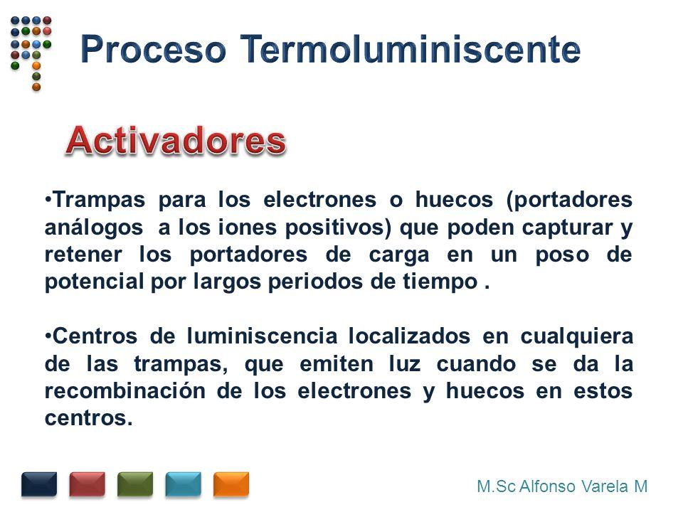 Proceso Termoluminiscente