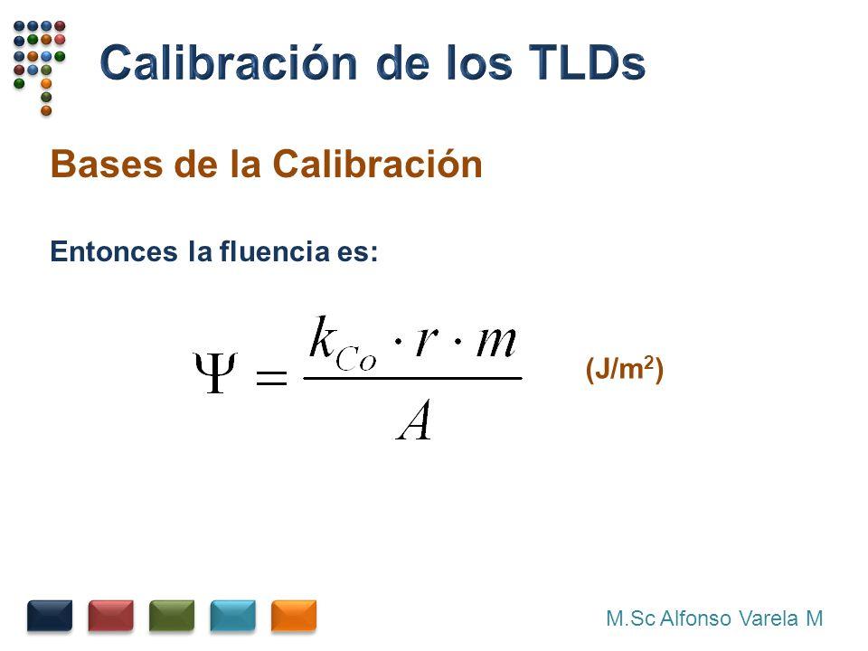 Calibración de los TLDs