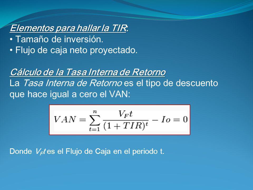 Elementos para hallar la TIR: Tamaño de inversión.