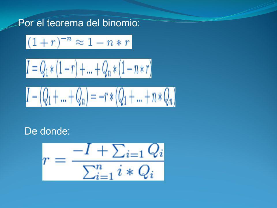 Por el teorema del binomio: