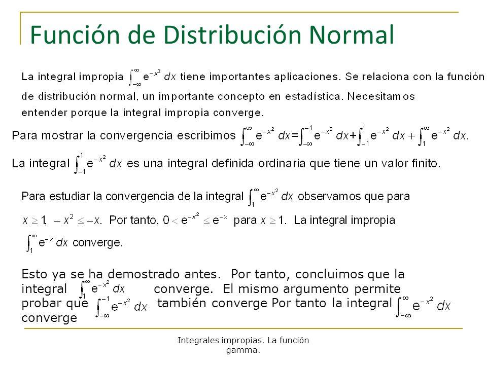 Función de Distribución Normal