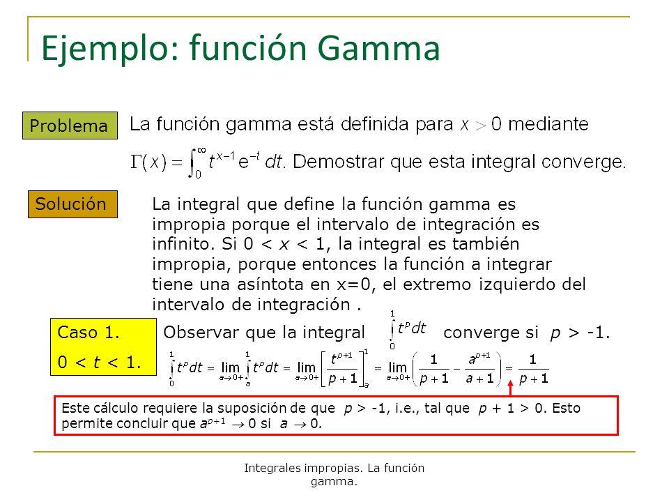 Ejemplo: función Gamma