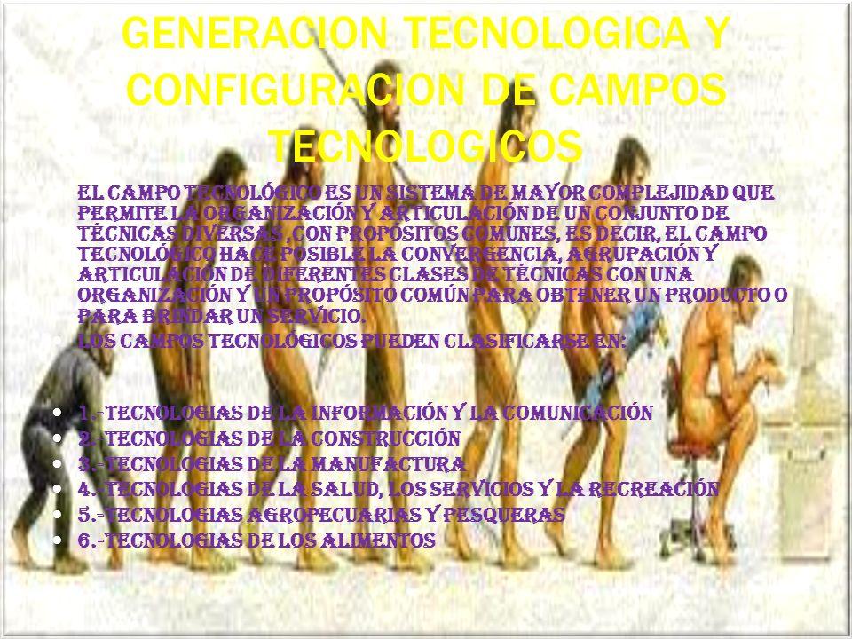 GENERACION TECNOLOGICA Y CONFIGURACION DE CAMPOS TECNOLOGICOS