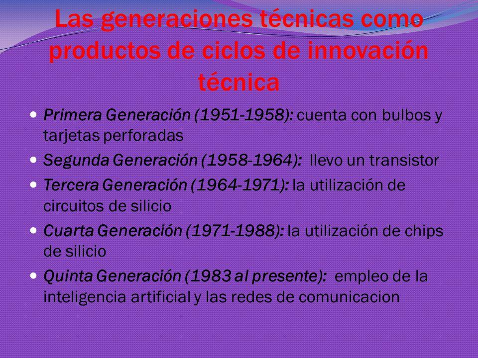 Las generaciones técnicas como productos de ciclos de innovación técnica