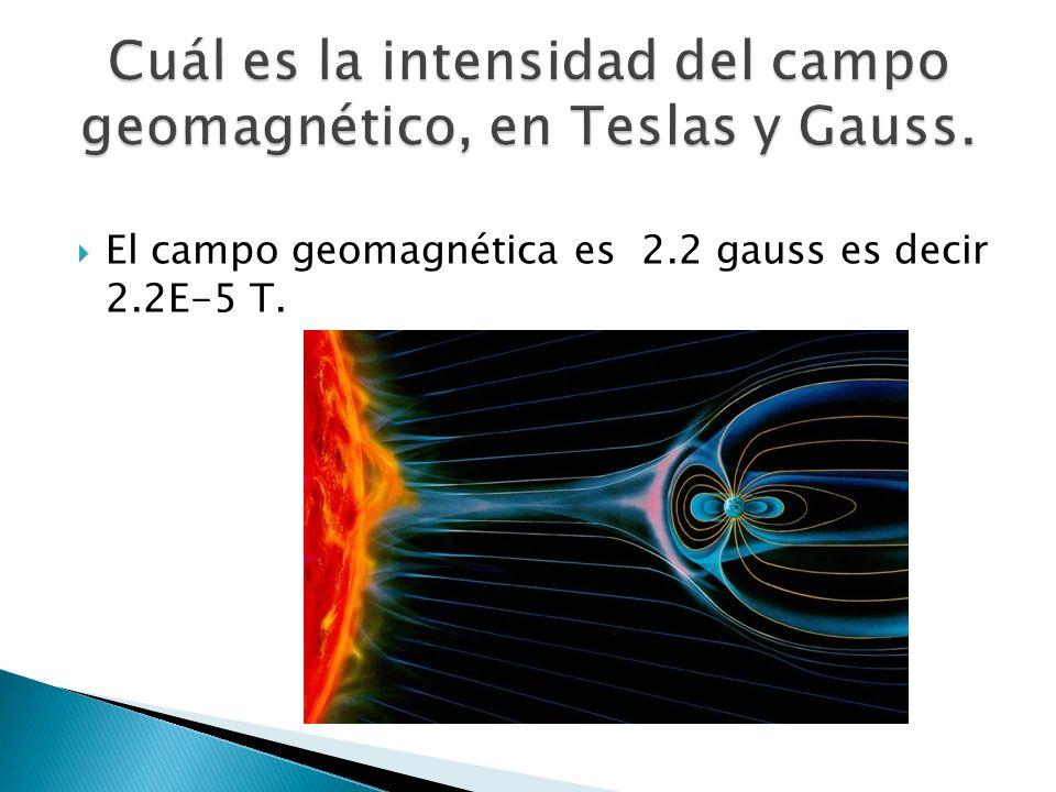 Cuál es la intensidad del campo geomagnético, en Teslas y Gauss.