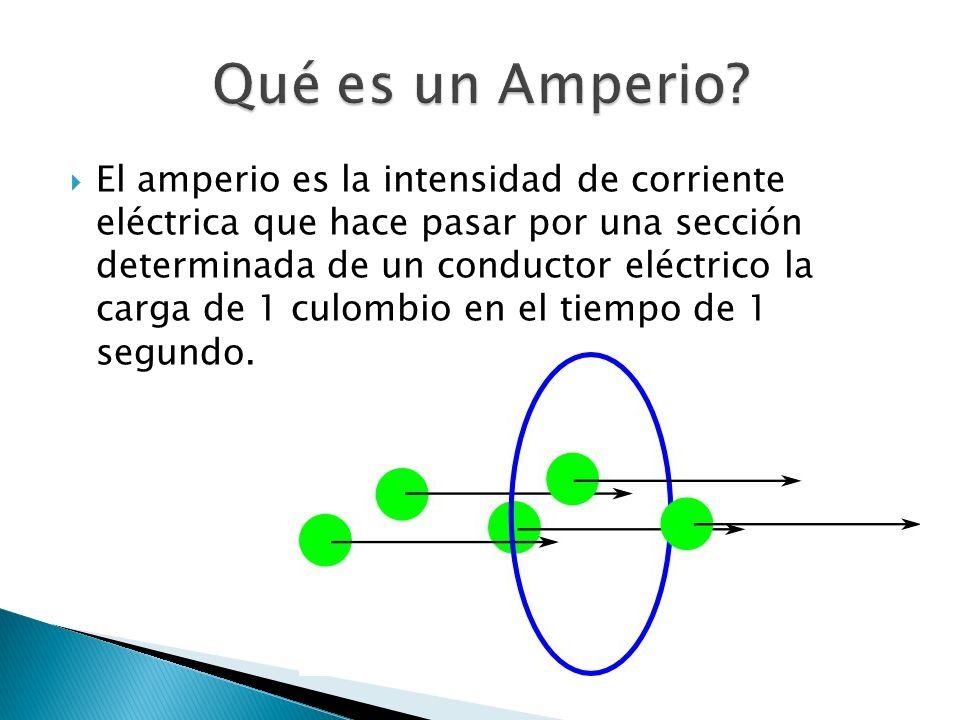 Qué es un Amperio