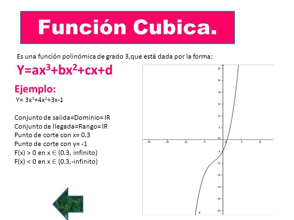 Función Cubica. Y=ax3+bx2+cx+d Ejemplo: