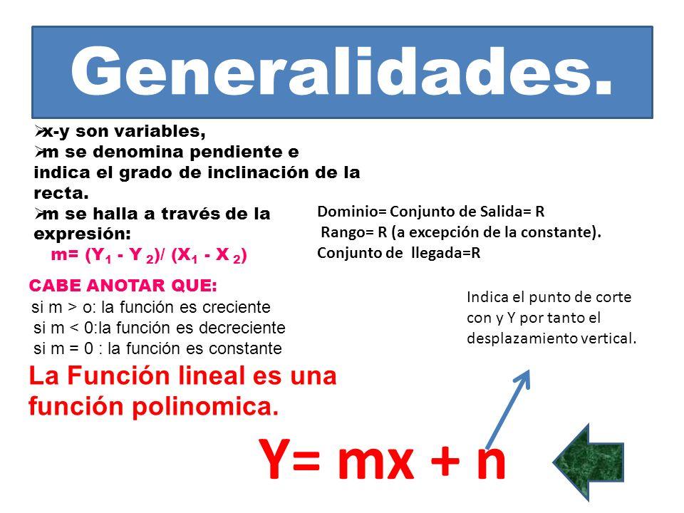 Generalidades. Y= mx + n La Función lineal es una función polinomica.