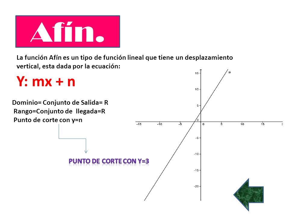 Afín. La función Afín es un tipo de función lineal que tiene un desplazamiento vertical, esta dada por la ecuación: