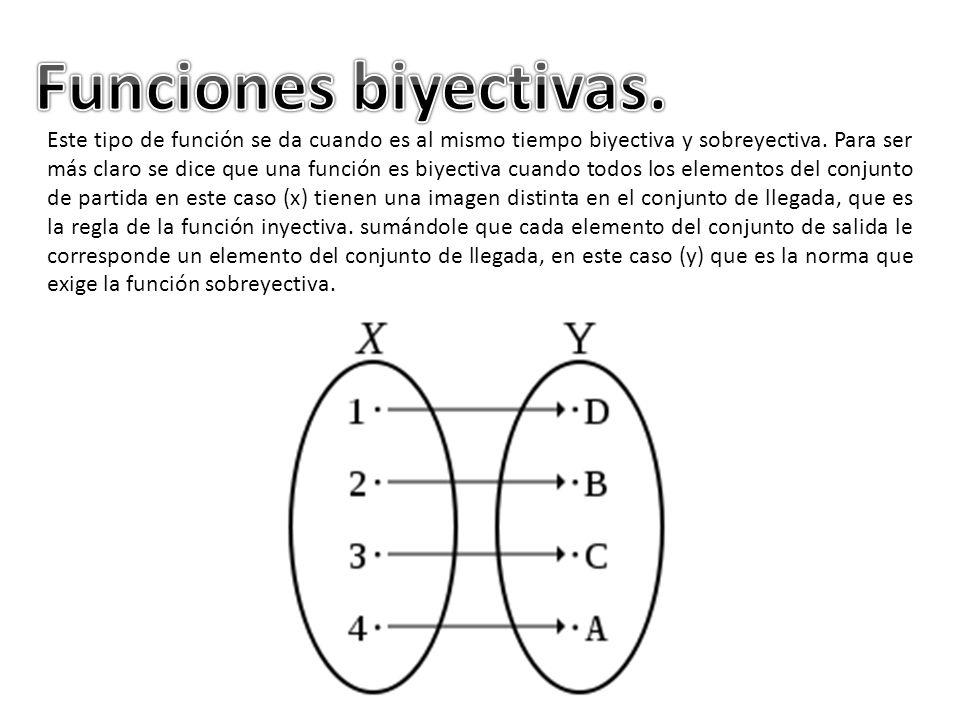 Funciones biyectivas.