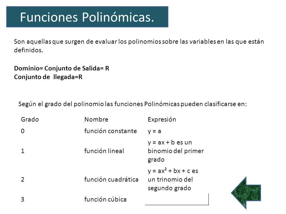 Funciones Polinómicas.