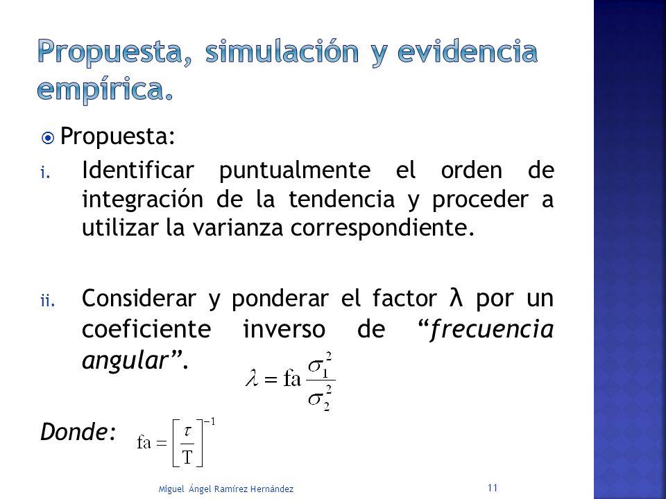 Propuesta, simulación y evidencia empírica.