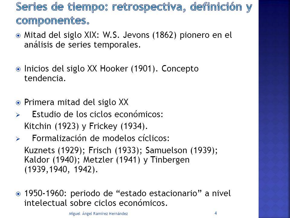 Series de tiempo: retrospectiva, definición y componentes.