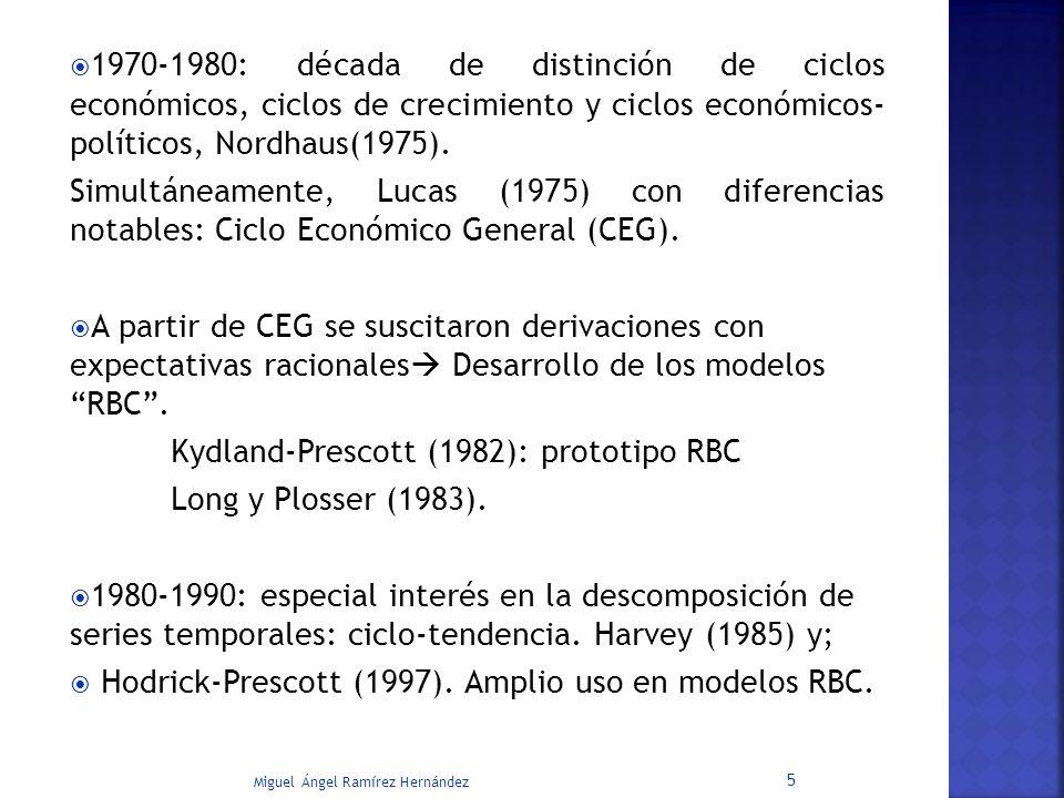 Kydland-Prescott (1982): prototipo RBC Long y Plosser (1983).