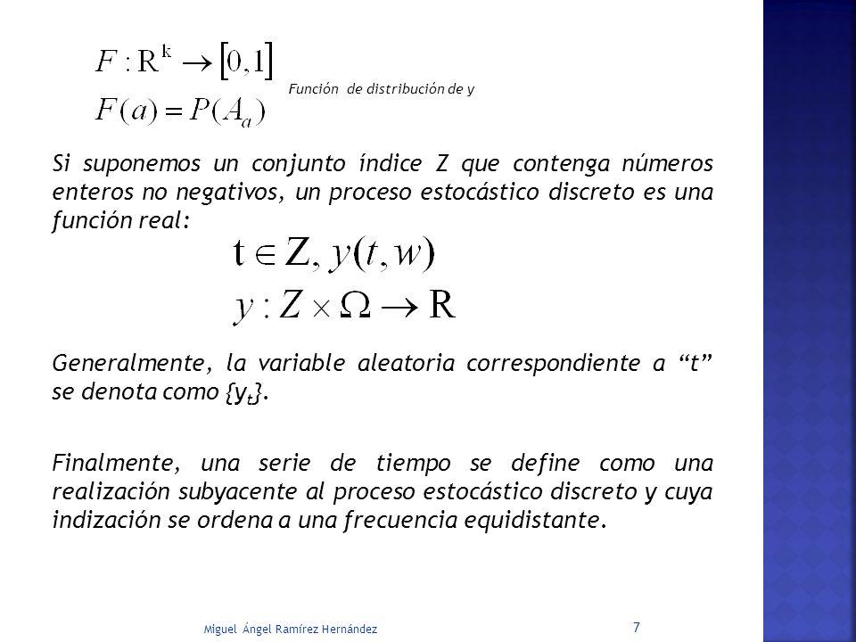 Función de distribución de y
