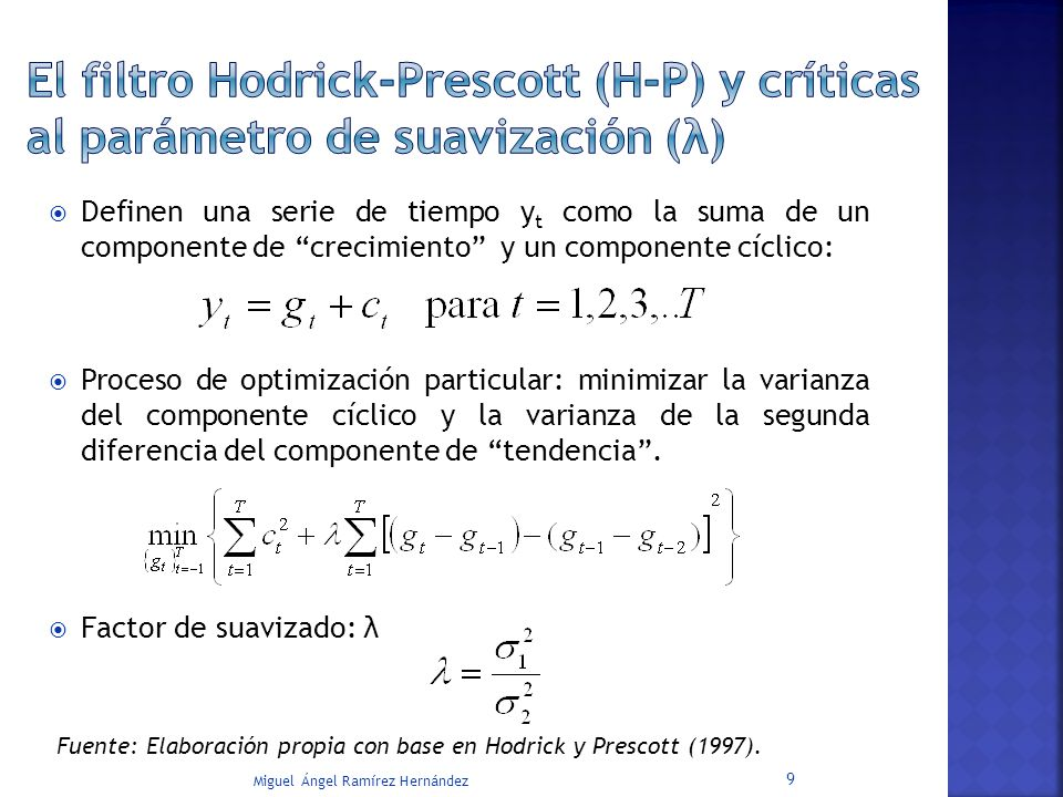 El filtro Hodrick-Prescott (H-P) y críticas al parámetro de suavización (λ)