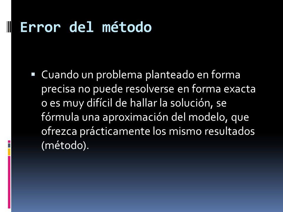 Error del método