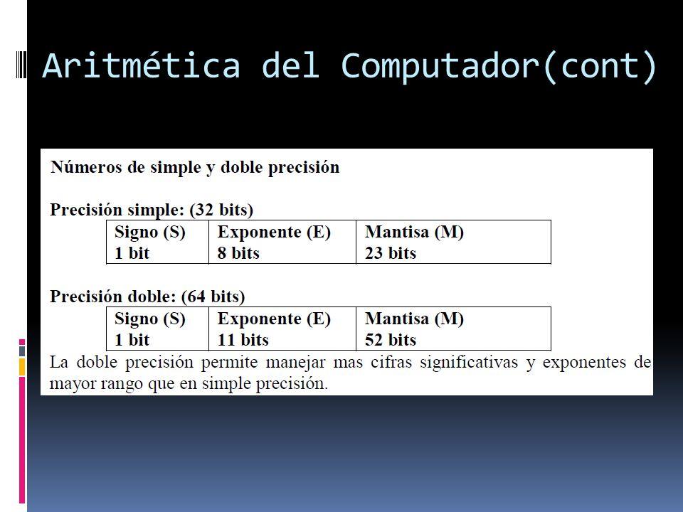 Aritmética del Computador(cont)
