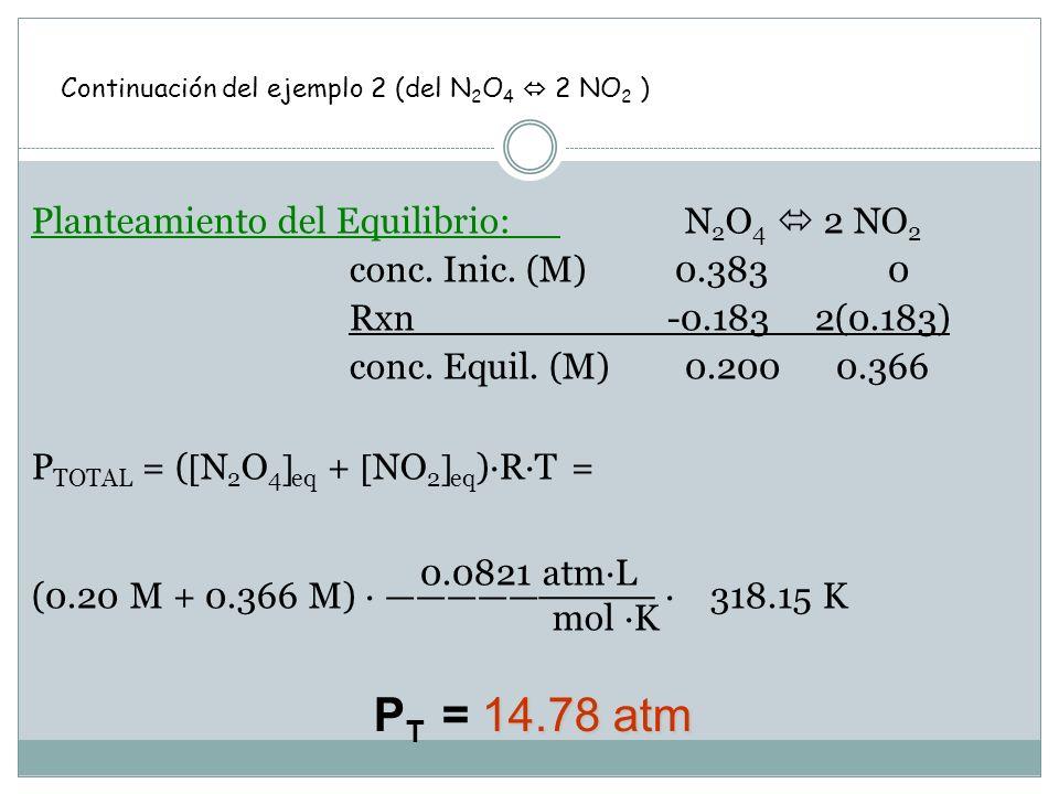 Continuación del ejemplo 2 (del N2O4  2 NO2 )