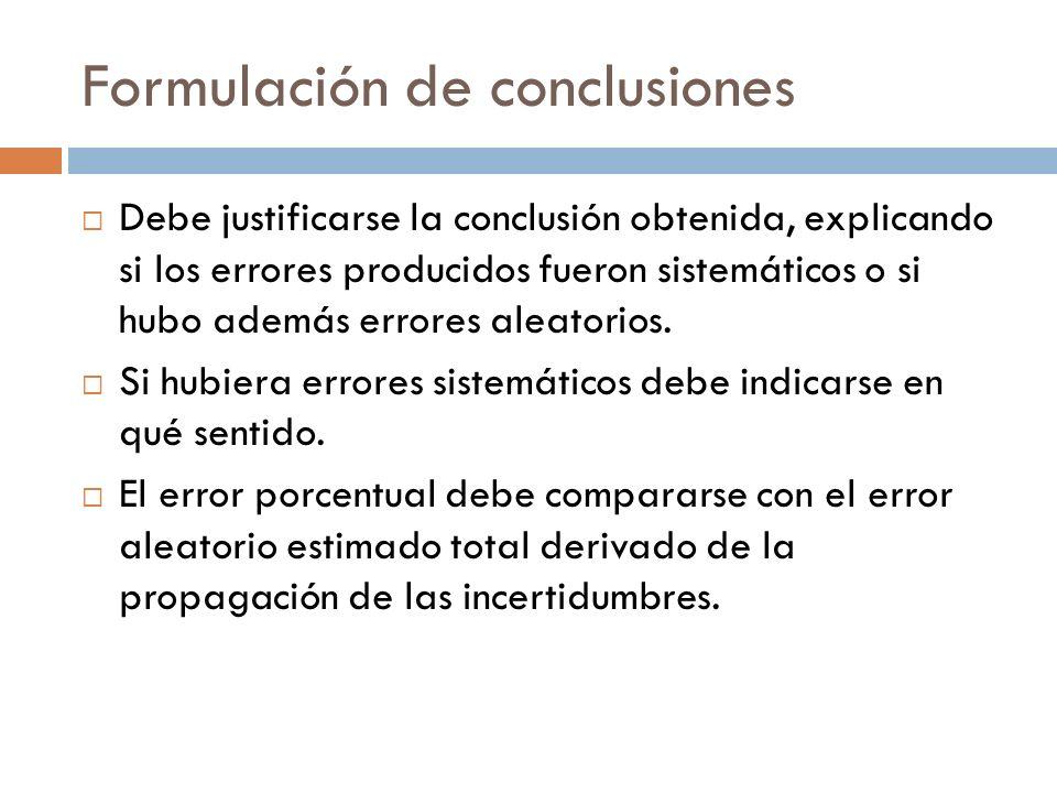 Formulación de conclusiones