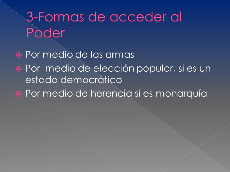 3-Formas de acceder al Poder