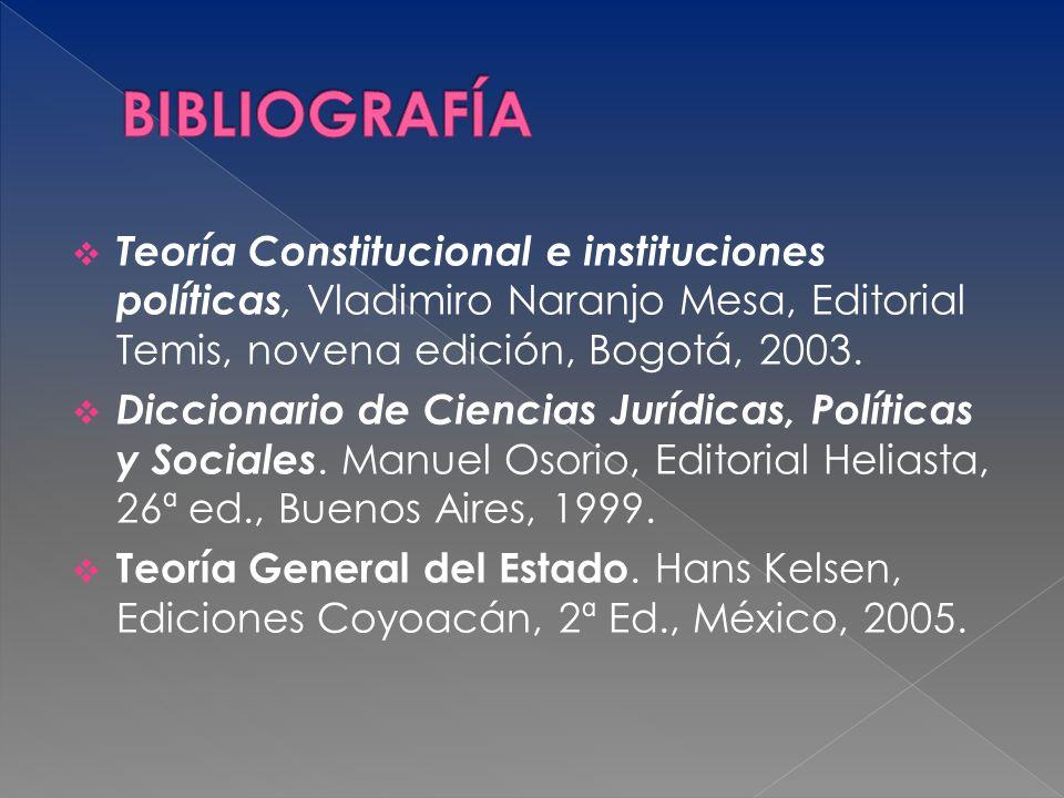 BIBLIOGRAFÍA Teoría Constitucional e instituciones políticas, Vladimiro Naranjo Mesa, Editorial Temis, novena edición, Bogotá, 2003.