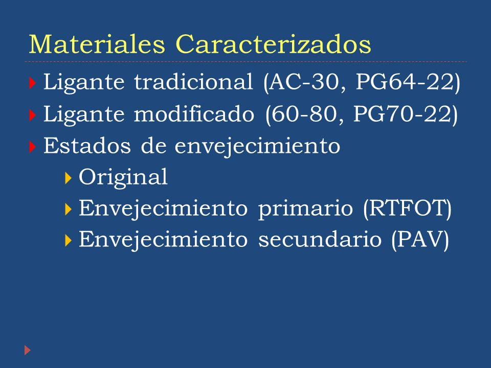Materiales Caracterizados
