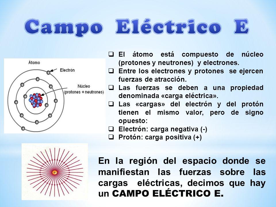 Campo Eléctrico E El átomo está compuesto de núcleo (protones y neutrones) y electrones.