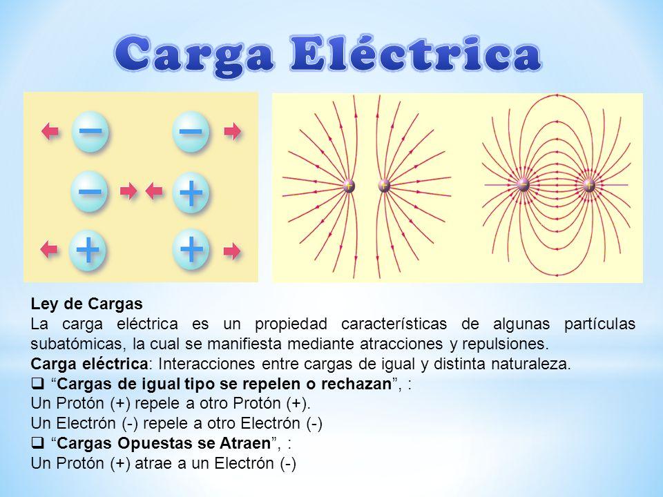 Carga Eléctrica Ley de Cargas