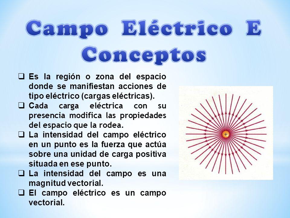 Campo Eléctrico E Conceptos