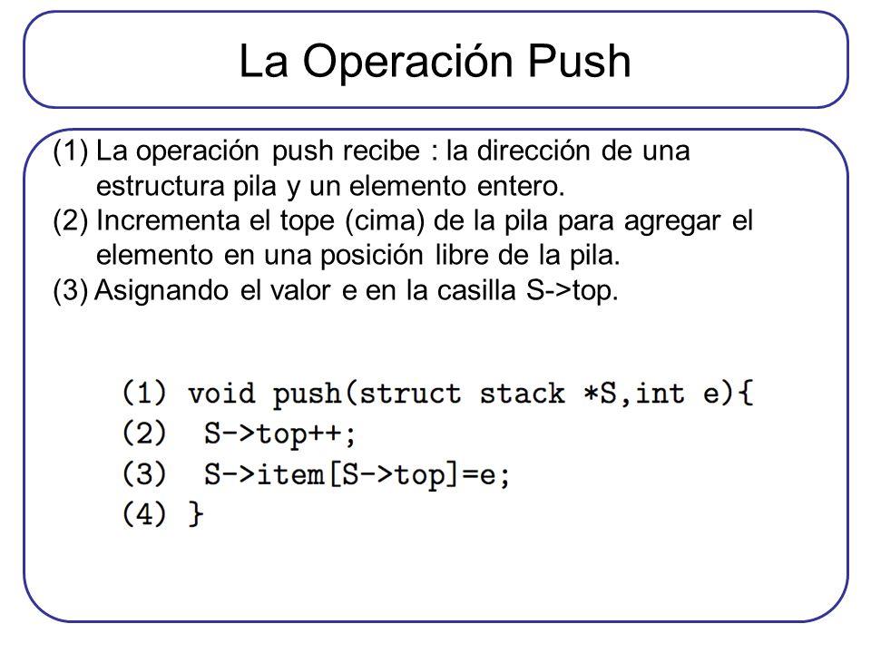 La Operación Push La operación push recibe : la dirección de una estructura pila y un elemento entero.