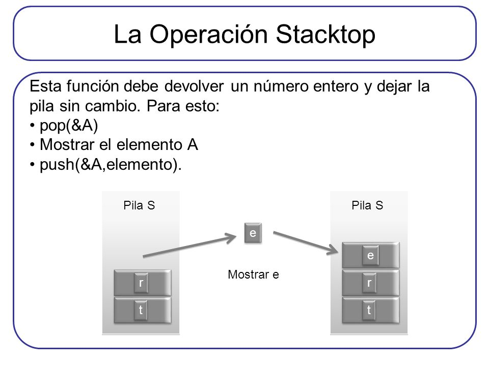 La Operación Stacktop Esta función debe devolver un número entero y dejar la pila sin cambio. Para esto: