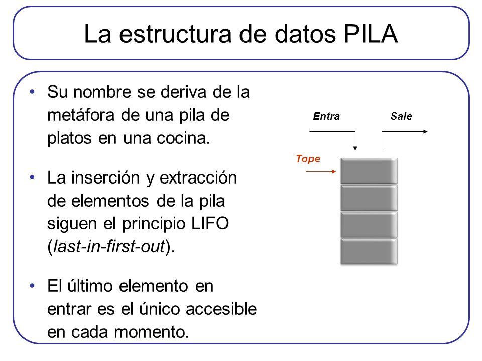 La estructura de datos PILA