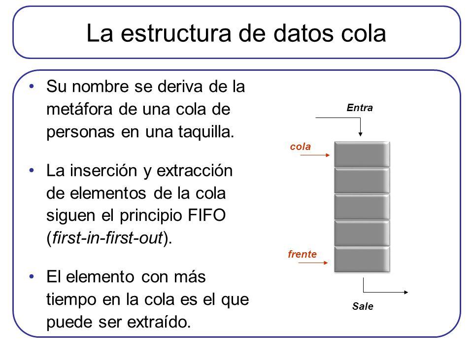 La estructura de datos cola