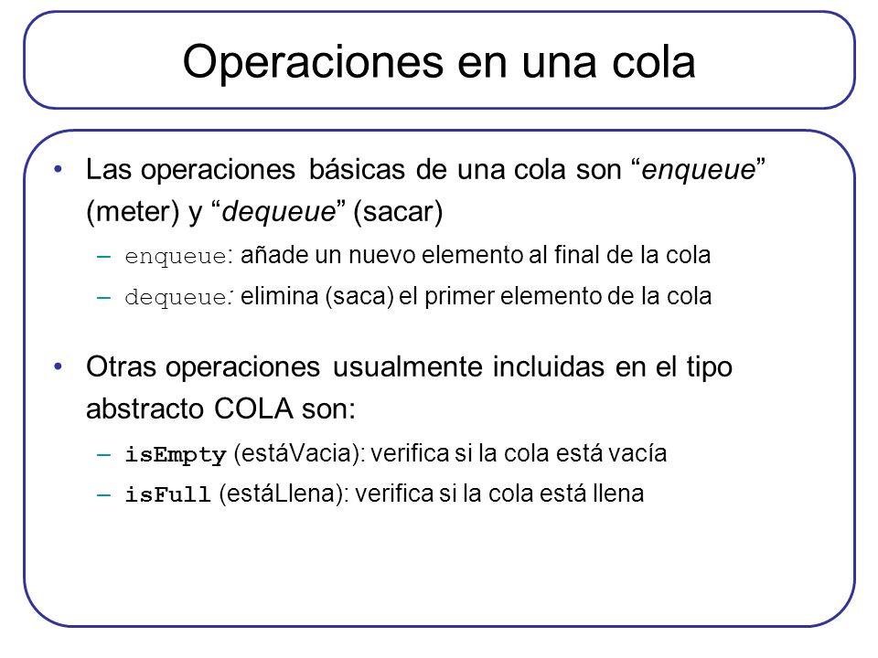Operaciones en una cola