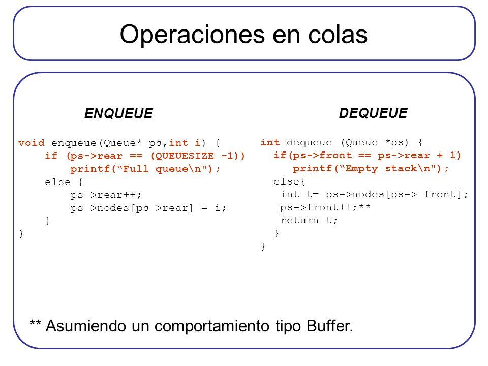 Operaciones en colas ** Asumiendo un comportamiento tipo Buffer.