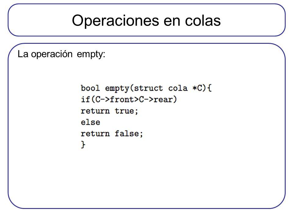 Operaciones en colas La operación empty: