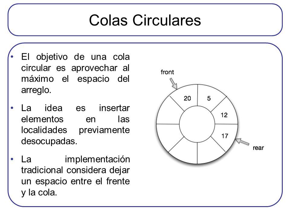 Colas Circulares El objetivo de una cola circular es aprovechar al máximo el espacio del arreglo.