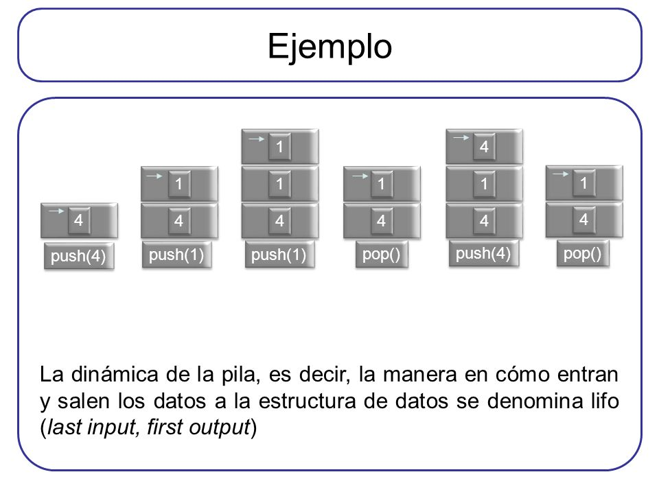Ejemplo 1. 4. 1. 1. 1. 1. 1. 4. 4. 4. 4. 4. 4. push(4) push(1) push(1) pop() push(4)