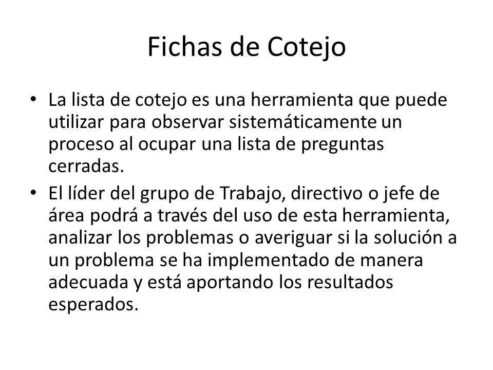 Fichas de Cotejo