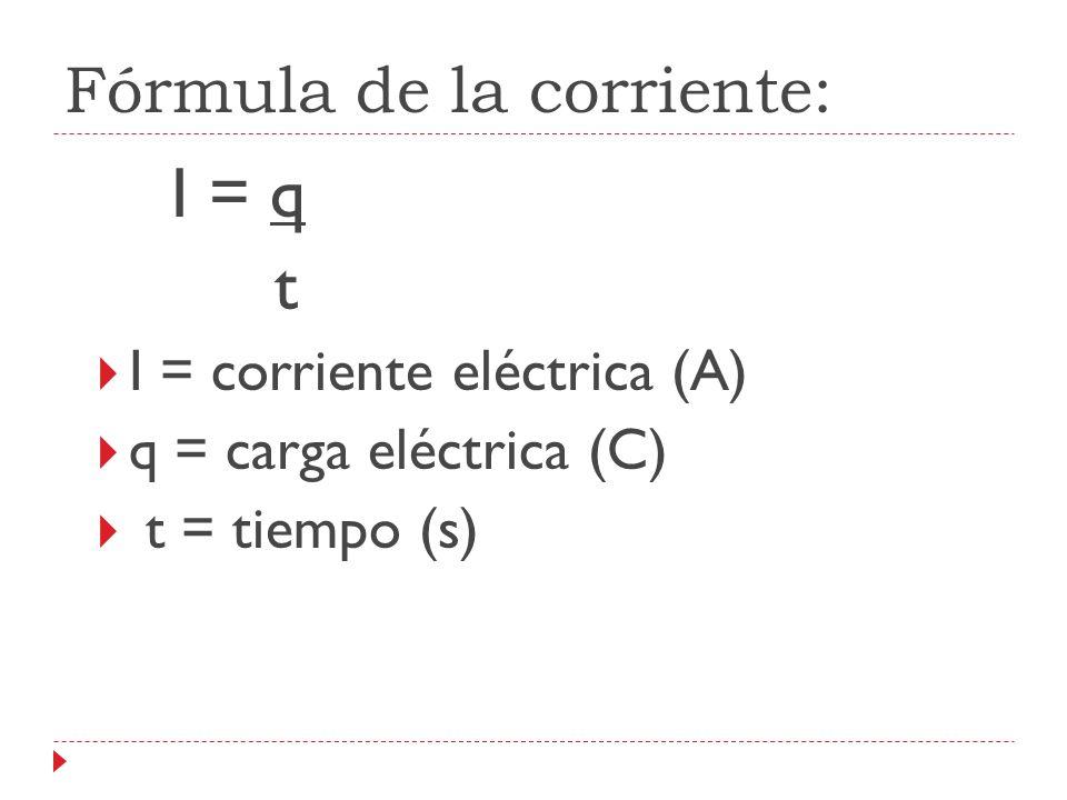 Fórmula de la corriente: