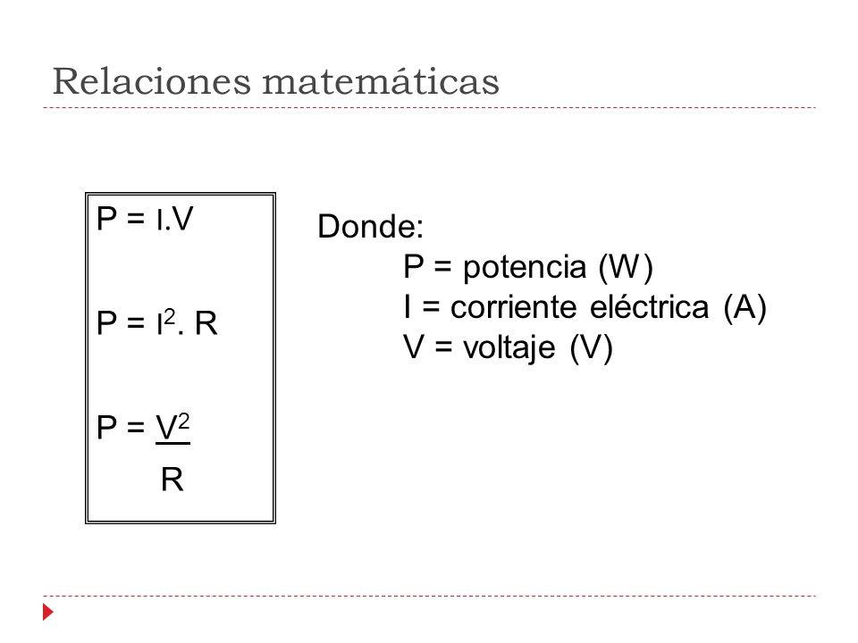 Relaciones matemáticas