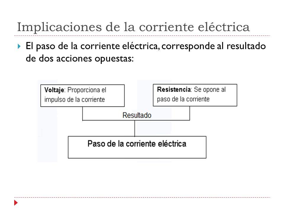 Implicaciones de la corriente eléctrica