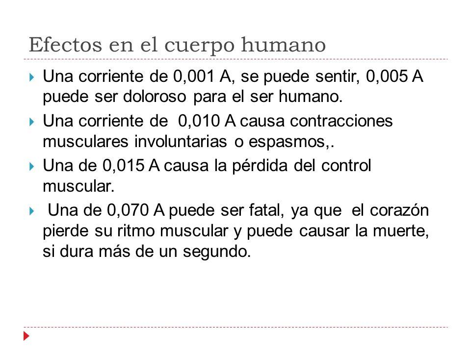 Efectos en el cuerpo humano