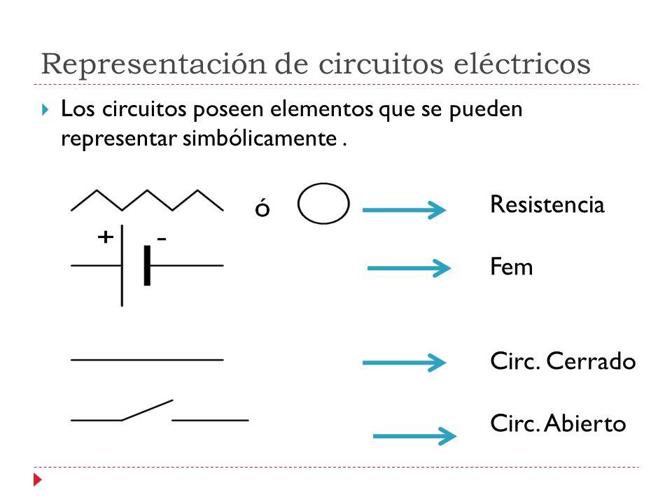 Representación de circuitos eléctricos