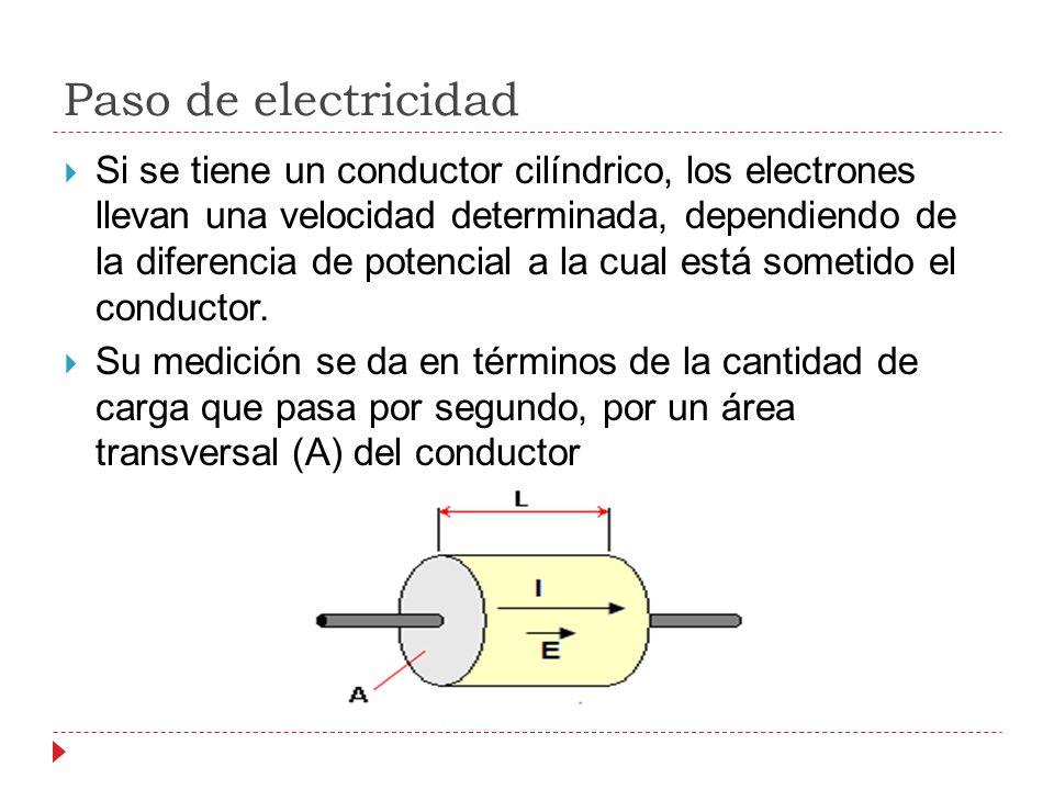 Paso de electricidad