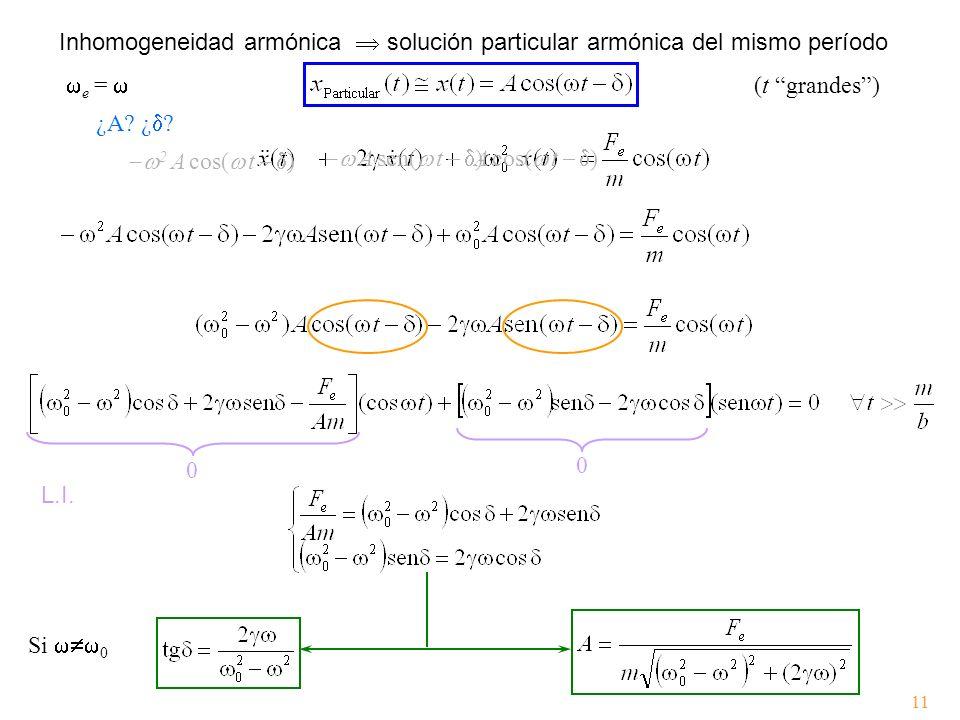 Inhomogeneidad armónica  solución particular armónica del mismo período