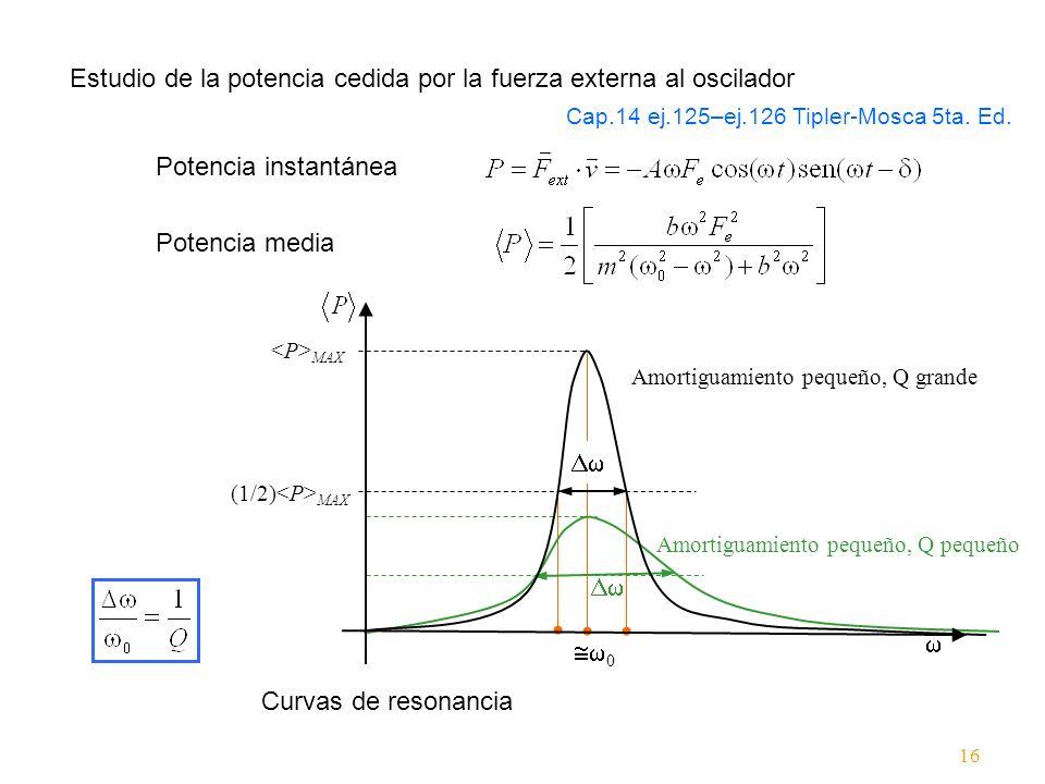 Estudio de la potencia cedida por la fuerza externa al oscilador